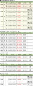 2017년도 한국정보통신자격협회 시행 모든 종목 자격검정 일정 (PC정비사, 네트워크관리사 등)