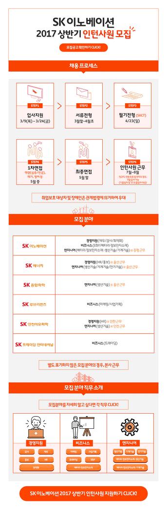 SK 이노베이션 2017 상반기 인턴사원 모집