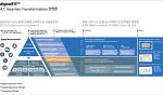 디지털 트랜스포메이션(Digital Transformation) 무엇부터 시작 해야 하나?(2편)