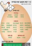 살충제 계란, 번호별 성분표