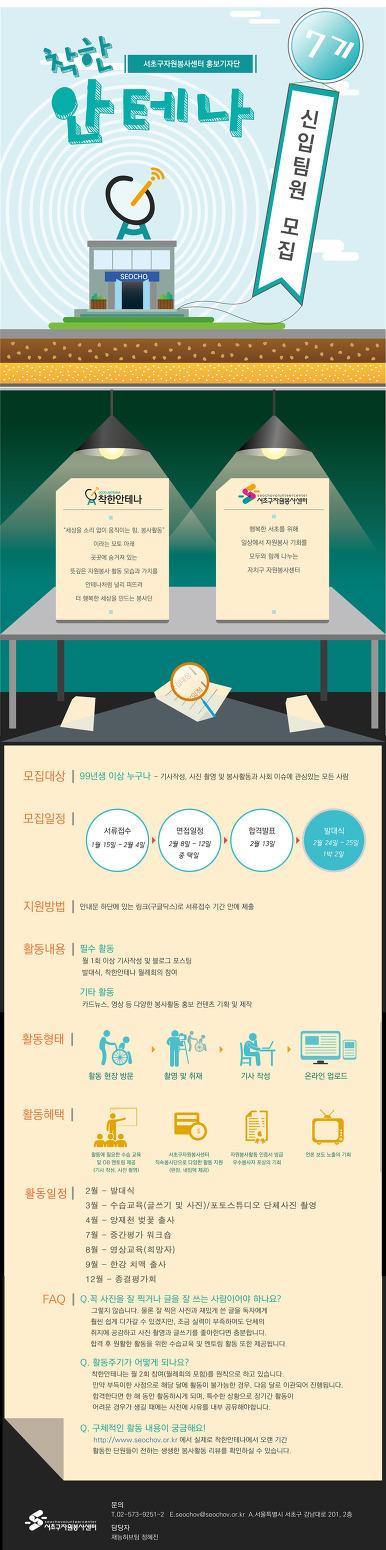 [모집]홍보기자단 착한안테나 7기
