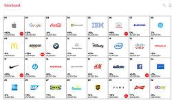 2016년 글로벌 브랜드 가치 1위 기업은? 1위 애플, 삼성 3위, 페이스북 6위. 한국 브랜드 랭킹 순위 통계 데이터