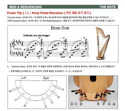 사보 프로그램 : 피날레 25 활용 가이드 & Tip 01 ( MakeMusic Finale 25 Tip 01 ) - 33번째 강좌