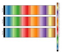 matplotlib matshow colorbar discrete setting