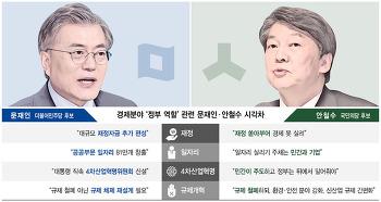 박근혜정부 계승하겠다는 안철수후보 황당하다