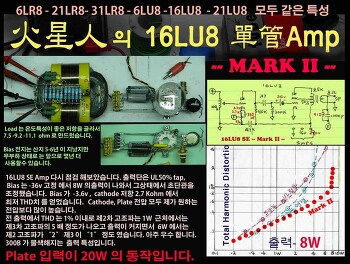 16LU8 SE Amp