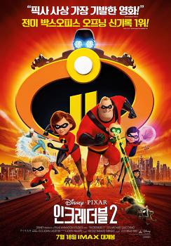 인크레더블 2 (Incredibles 2, 2018) 시사회