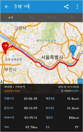 전기자전거로 경인아라뱃길 부터 아차산역까지 왕복96Km 라이딩 성공!!