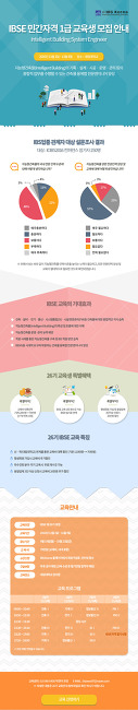 IBSE 제 26기 교육 안내( 특별혜택 추가)