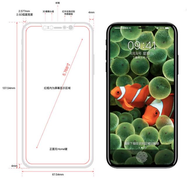 아이폰8, 돌풍 넘어선 쓰나미급 영향? 화면/디자인 바뀐 아이폰이 몰고 올 변화.