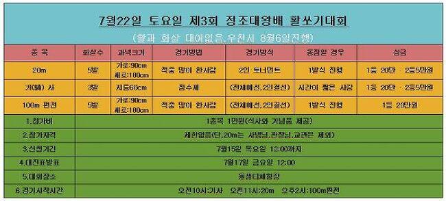 2017년 제3회 정조대왕배 활쏘기 대회