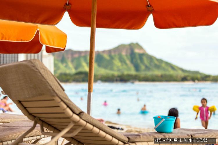 [해외여행] 하와이, 사시사철 즐기는 해변의 산책