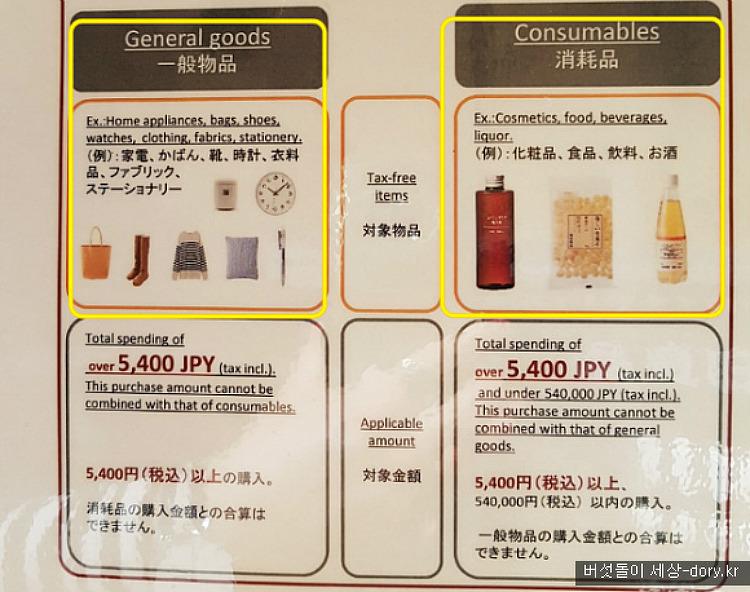 일본 면세물품 기준을 명확하게 정리해준 안내문