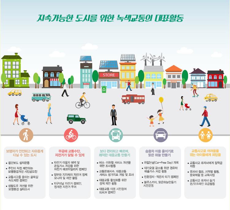 녹색교통의 2017년 주요활동을 소개합니다.