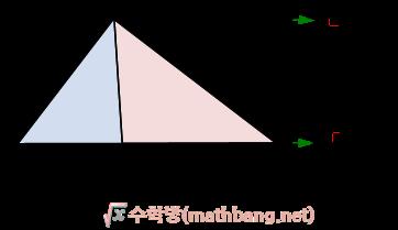 높이가 같은 삼각형의 넓이의 비