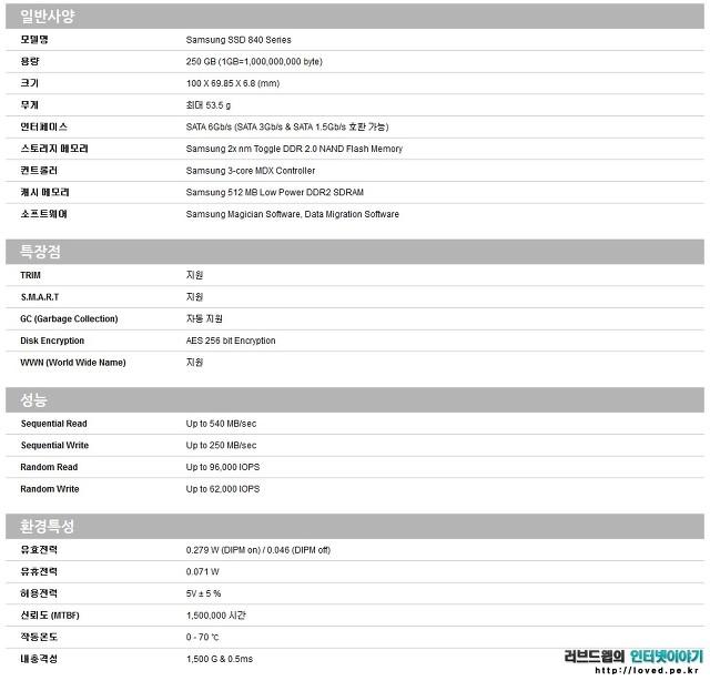 삼성 SSD 840 시리즈 250GB 스펙