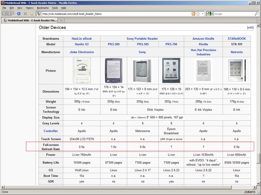 오래된 이북리더기 - 출처: http://wiki.mobileread.com/wiki/E-book_Reader_Matrix