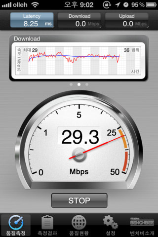 iPhone Benchbee Mobile SpeedTest 2