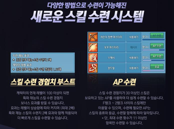 마비노기 스킬 시스템 개편과 신규 스킬 업데이트