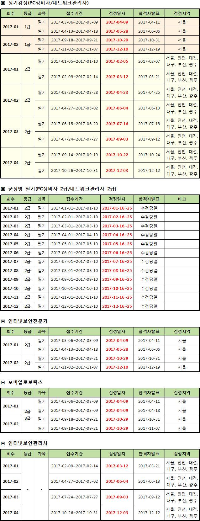 2017년도 한국정보통신자격협회 자격검정 일정