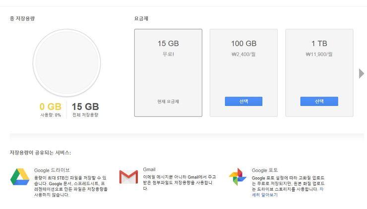 구글드라이브 용량