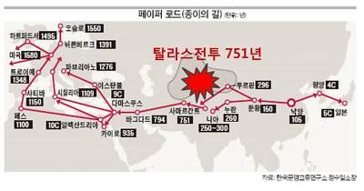 15. 종이 기술 전파 지도 탈라스 전투