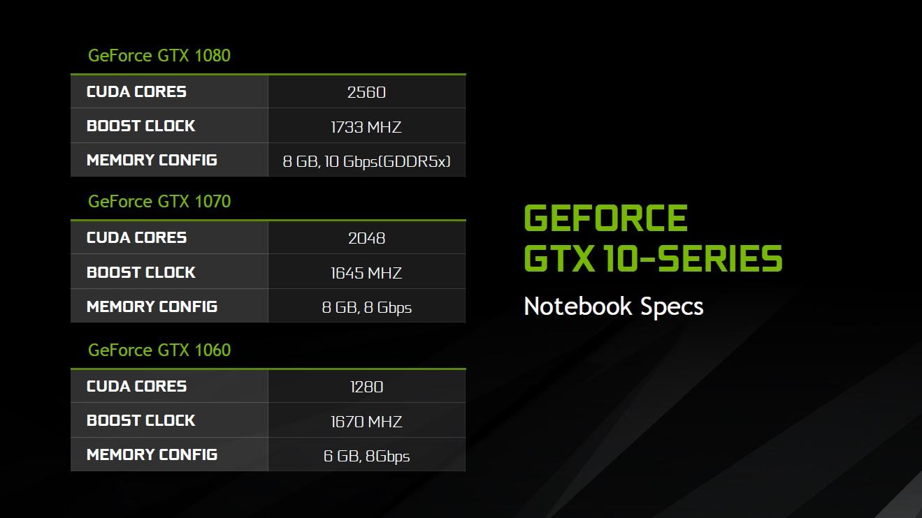 모바일 지포스 GTX 10 시리즈 공개 : 마침내 찾아온 싱귤러리티