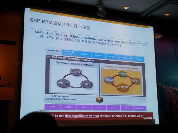 SAP EPM 솔루션의 위치 및 구성