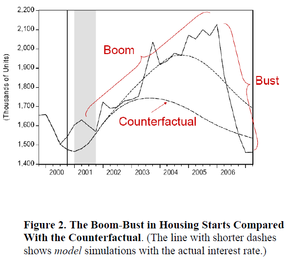 an empirical analysis of monetary policy Conventional and unconventional monetary policy vs households income distribution: an empirical analysis for the euro area1 chiara guerello23,  empirical and throretical analysis are limited to few influential paper, as (romer & romer , 1999) and (coibion, et al, 2012.
