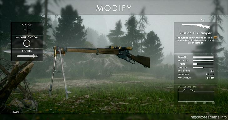 BATTLEFIELD1 SCOUT Russian 1895 Sniper