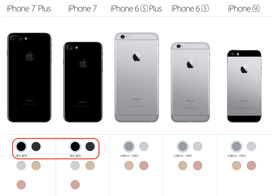 Iphone  Sizes And Colors