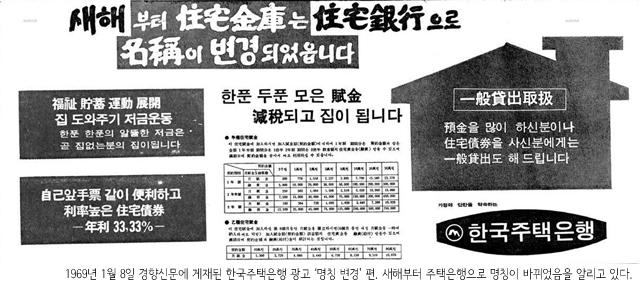 주택은행 예금 유치 광고