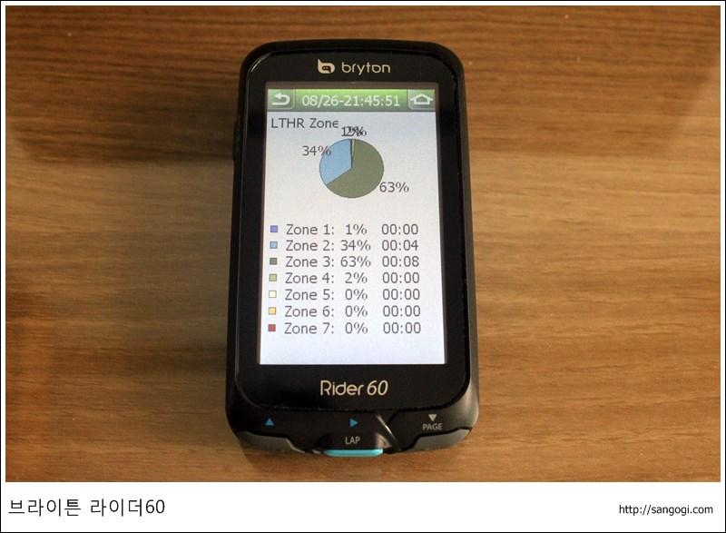 오른쪽 상단의 심박수 아이콘 클릭시 뜨는 화면