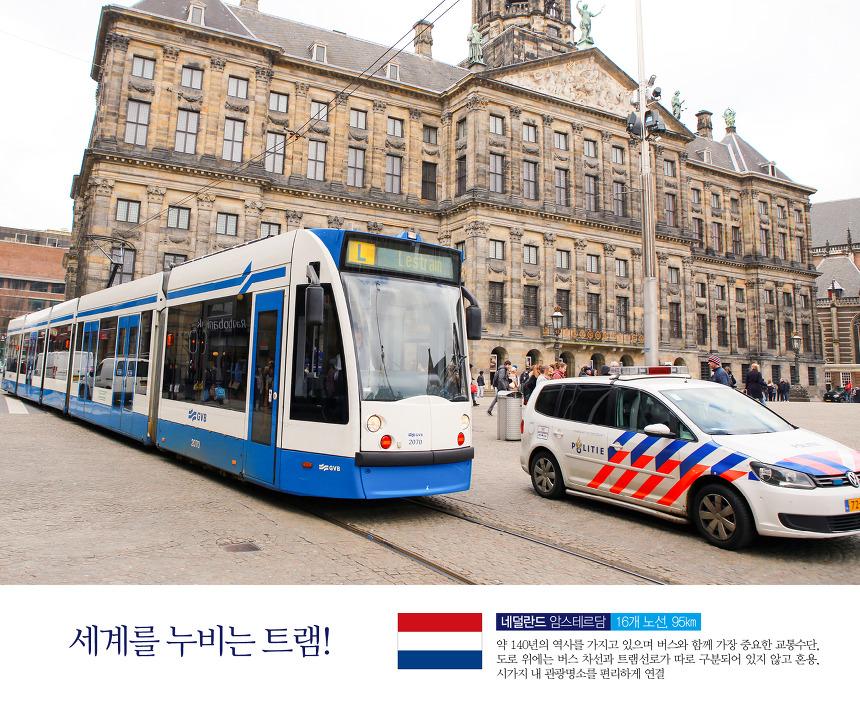 네덜란드 트램