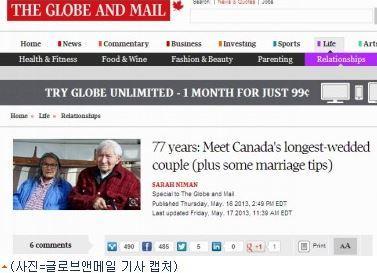 81년 부부-결혼최장수