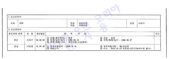 이석기 병역 2012년 관보