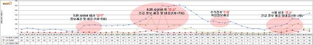 [빛스캔] 2013년 한국 인터넷 위협 동향- 연간보고서
