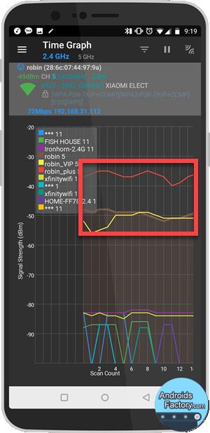 와이파이 속도 시간그래프