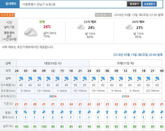 2018년 5월 15일 ~ 5월 25일 단기, 중기 예보 및 주간 날씨