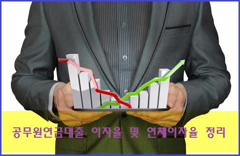 공무원연금대출 이자율 및 연체이자율