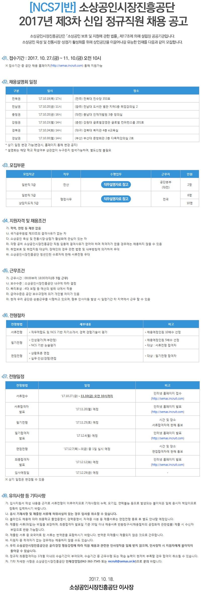 2017 제3차 소상공인시장진흥공단 신입 정규직원 채용 공고[NCS기반](~11.10)